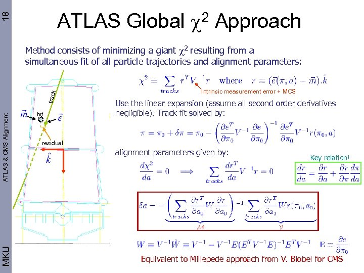 18 ATLAS Global 2 Approach MKU ATLAS & CMS Alignment track Method consists of