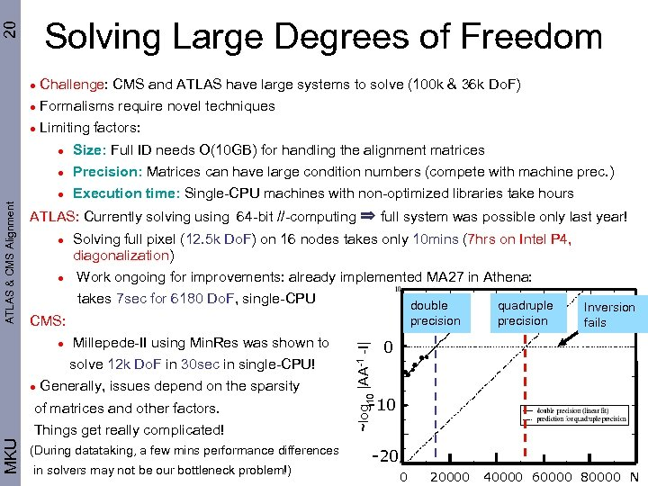 20 Solving Large Degrees of Freedom ● Challenge: CMS and ATLAS have large systems