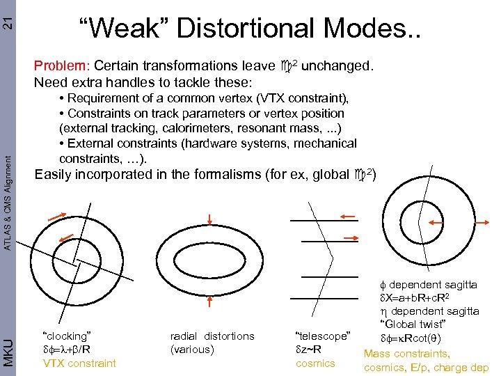 "21 ""Weak"" Distortional Modes. . MKU ATLAS & CMS Alignment Problem: Certain transformations leave"