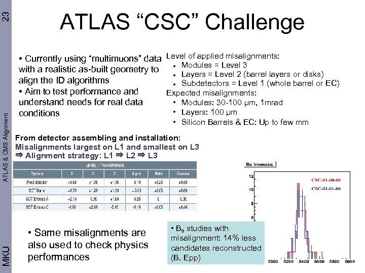 "23 ATLAS & CMS Alignment MKU ATLAS ""CSC"" Challenge • Currently using ""multimuons"" data"