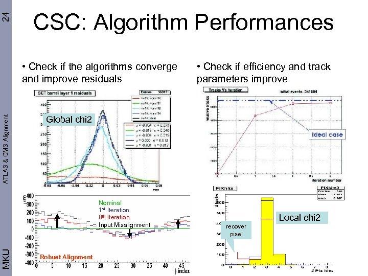 24 CSC: Algorithm Performances ATLAS & CMS Alignment • Check if the algorithms converge