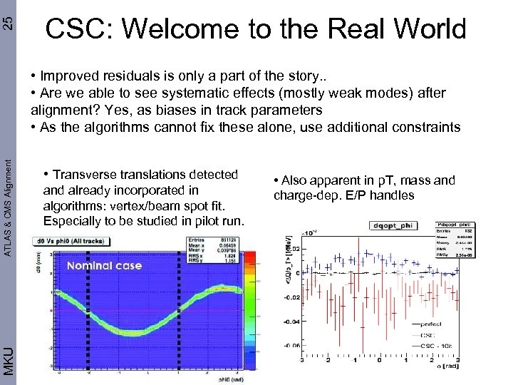 25 CSC: Welcome to the Real World MKU ATLAS & CMS Alignment • Improved