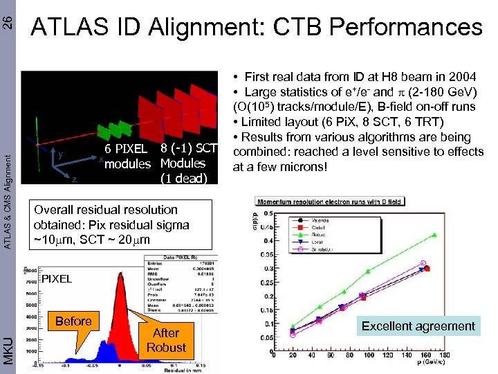 26 ATLAS & CMS Alignment ATLAS ID Alignment: CTB Performances y x z 6