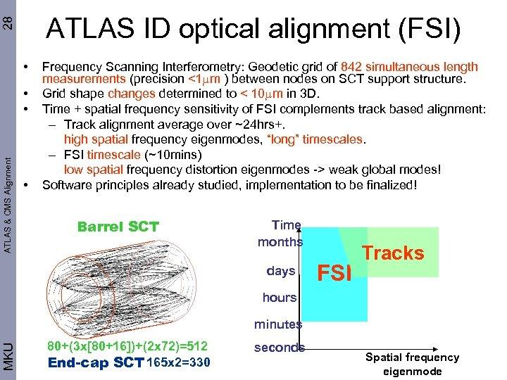 28 ATLAS ID optical alignment (FSI) • ATLAS & CMS Alignment • • •