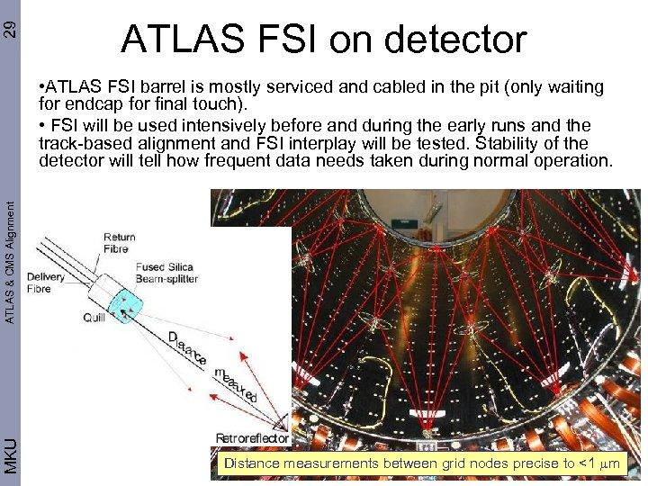 29 ATLAS FSI on detector MKU ATLAS & CMS Alignment • ATLAS FSI barrel
