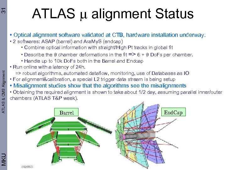 31 ATLAS alignment Status MKU ATLAS & CMS Alignment • Optical alignment software validated