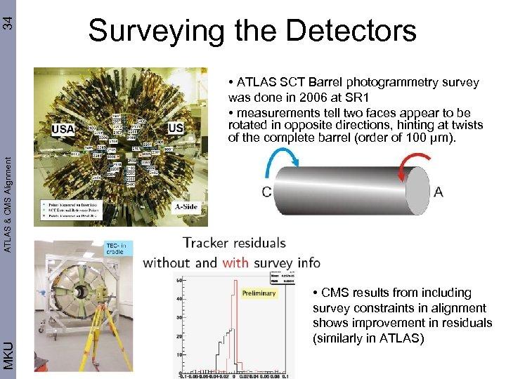 34 Surveying the Detectors MKU ATLAS & CMS Alignment • ATLAS SCT Barrel photogrammetry