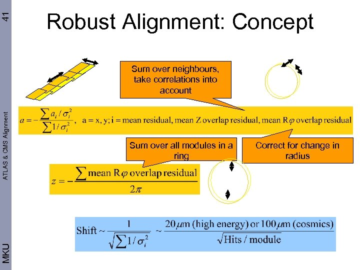 41 Robust Alignment: Concept MKU ATLAS & CMS Alignment Sum over neighbours, take correlations