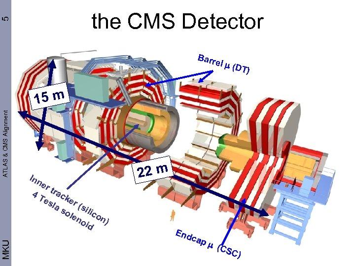5 the CMS Detector Barr el m (DT) MKU ATLAS & CMS Alignment 15