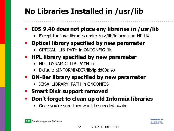 No Libraries Installed in /usr/lib § IDS 9. 40 does not place any libraries