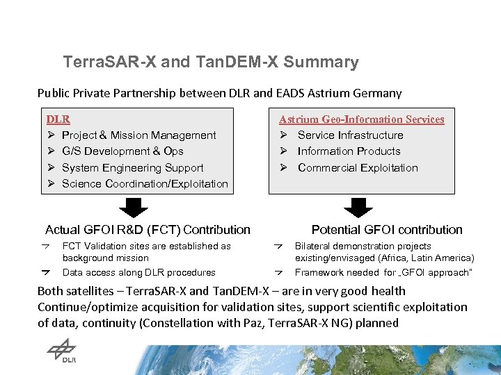 Terra. SAR-X and Tan. DEM-X Summary Public Private Partnership between DLR and EADS Astrium