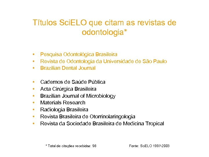 Títulos Sci. ELO que citam as revistas de odontologia* • • • Pesquisa Odontológica
