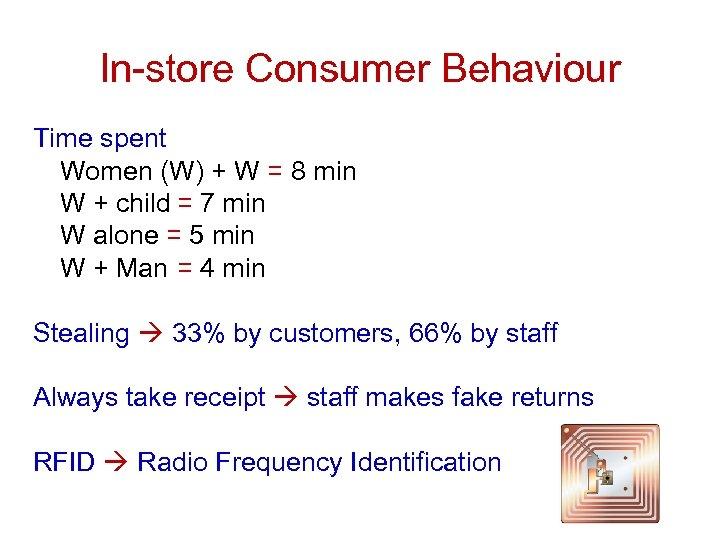 In-store Consumer Behaviour Time spent Women (W) + W = 8 min W +