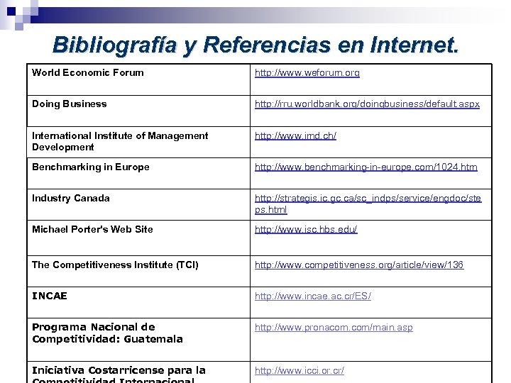 Bibliografía y Referencias en Internet. World Economic Forum http: //www. weforum. org Doing