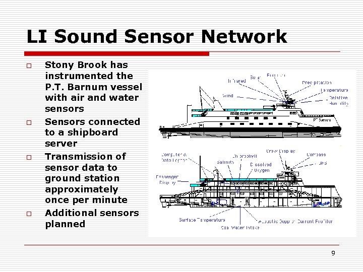 LI Sound Sensor Network o o Stony Brook has instrumented the P. T. Barnum