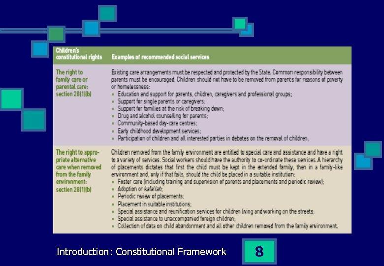 Introduction: Constitutional Framework 8