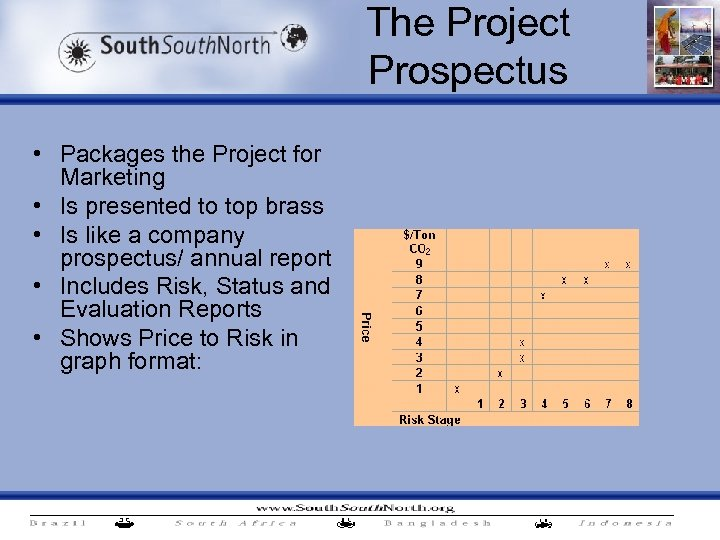 The Project Prospectus • Packages the Project for Marketing • Is presented to top