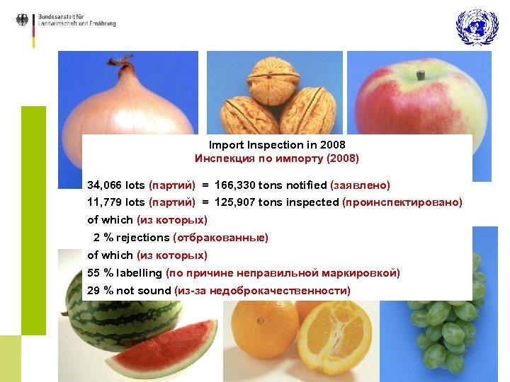 Import Inspection in 2008 Инспекция по импорту (2008) 34, 066 lots (партий) = 166,