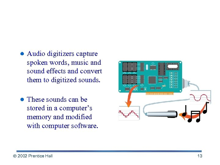 Audio Digitizers Audio digitizers capture spoken words, music and sound effects and convert them