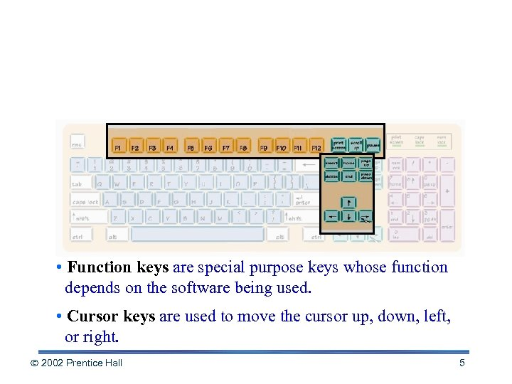 Working with the Keyboard • Function keys are special purpose keys whose function depends