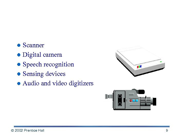 Digitizing the Real World Scanner Digital camera Speech recognition Sensing devices Audio and video