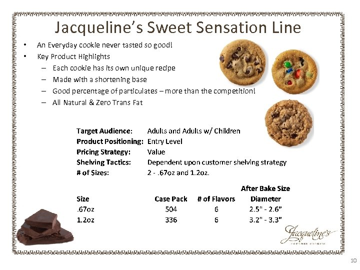 Jacqueline's Sweet Sensation Line • • An Everyday cookie never tasted so good! Key