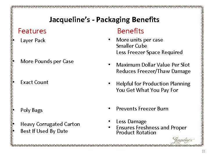 Jacqueline's - Packaging Benefits Features • Layer Pack • More Pounds per Case •