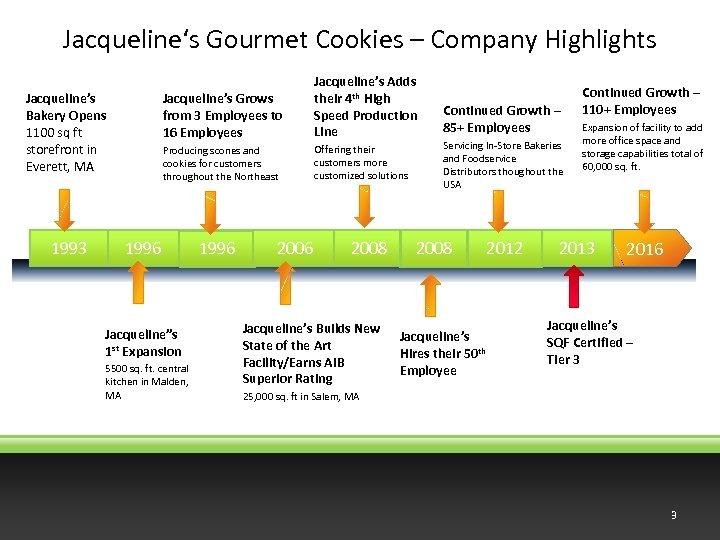 Jacqueline's Gourmet Cookies – Company Highlights Jacqueline's Grows from 3 Employees to 16 Employees