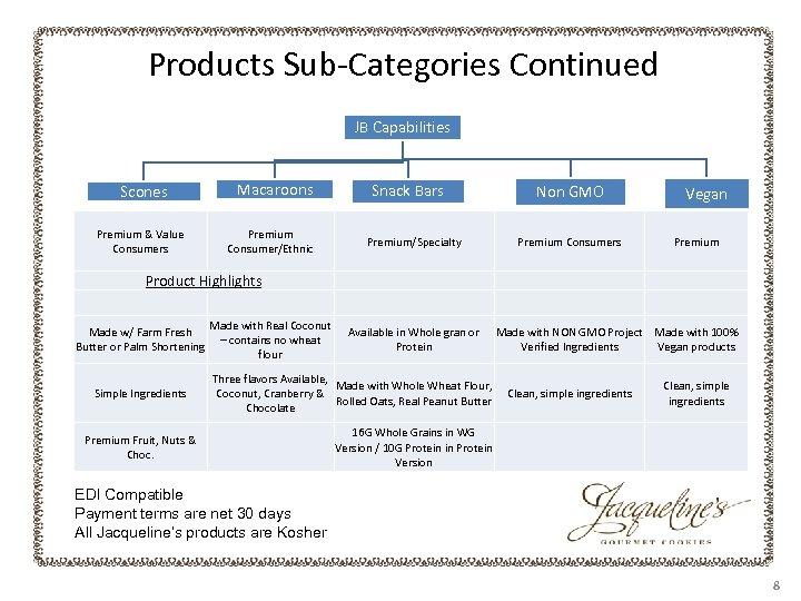 Products Sub-Categories Continued JB Capabilities Scones Premium & Value Consumers Macaroons Premium Consumer/Ethnic Snack