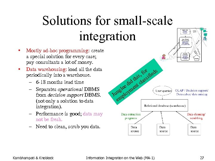 Solutions for small-scale integration • • Mostly ad-hoc programming: create a special solution for