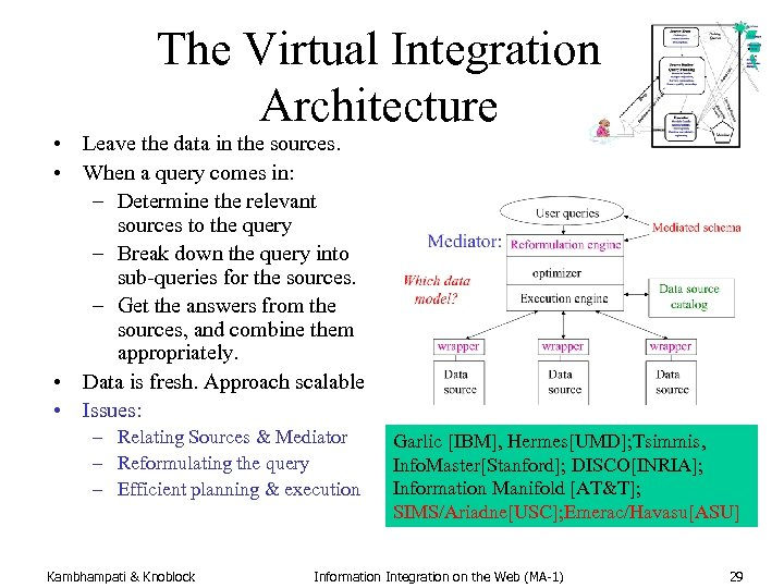The Virtual Integration Architecture • Leave the data in the sources. • When a