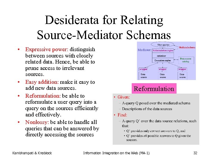 Desiderata for Relating Source-Mediator Schemas • Expressive power: distinguish between sources with closely related