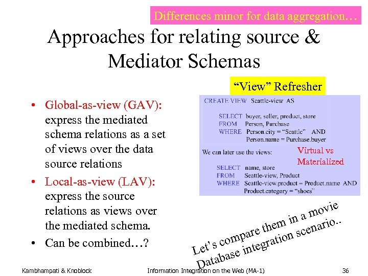 """Differences minor for data aggregation… Approaches for relating source & Mediator Schemas """"View"""" Refresher"""