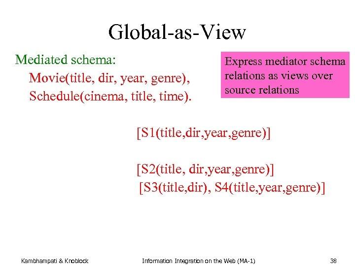 Global-as-View Mediated schema: Express mediator schema relations as views over Movie(title, dir, year, genre),