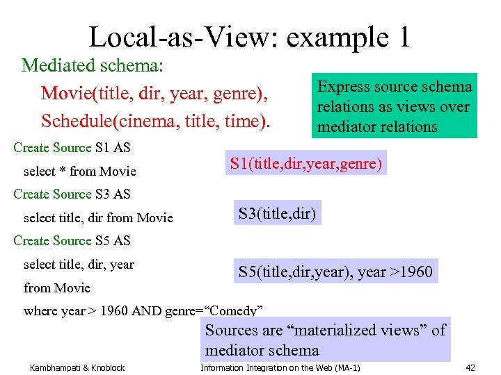 Local-as-View: example 1 Mediated schema: Movie(title, dir, year, genre), Schedule(cinema, title, time). Create Source