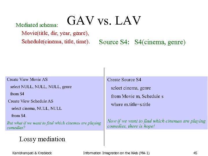 GAV vs. LAV Mediated schema: Movie(title, dir, year, genre), Schedule(cinema, title, time). Source S