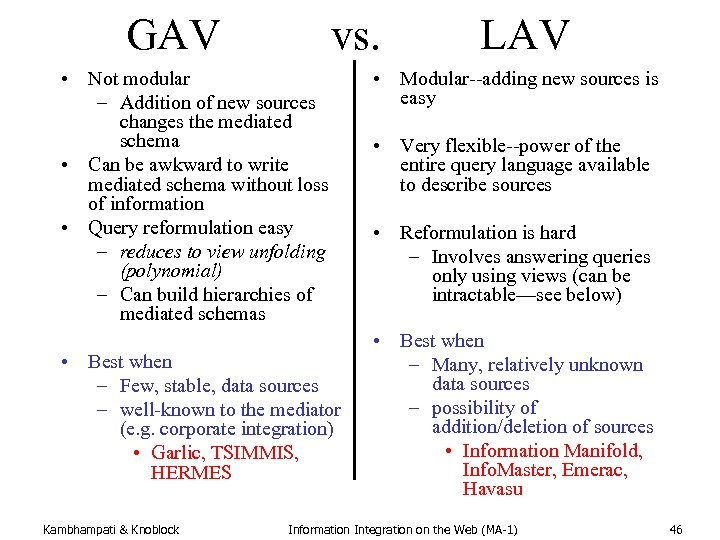 GAV vs. • Not modular – Addition of new sources changes the mediated schema
