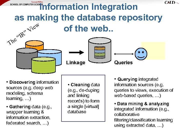 """Information Integration as making the database repository iew of the web. . """"V """"IR"""