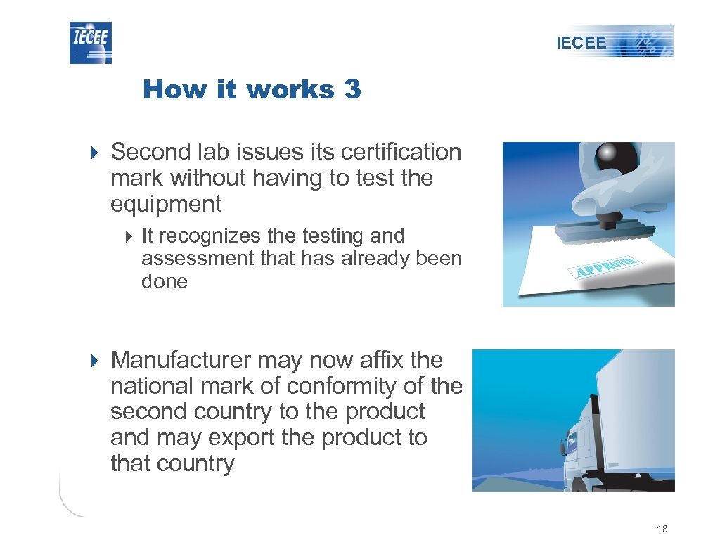 IECEE How it works 3 4 Second lab issues its certification mark without having