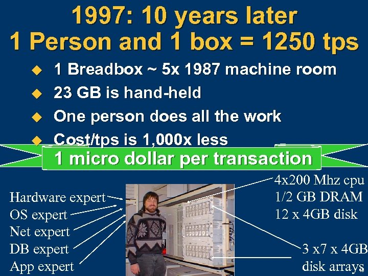 1997: 10 years later 1 Person and 1 box = 1250 tps u u