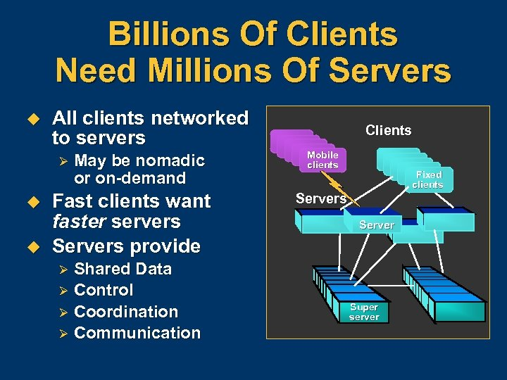 Billions Of Clients Need Millions Of Servers u All clients networked to servers Ø