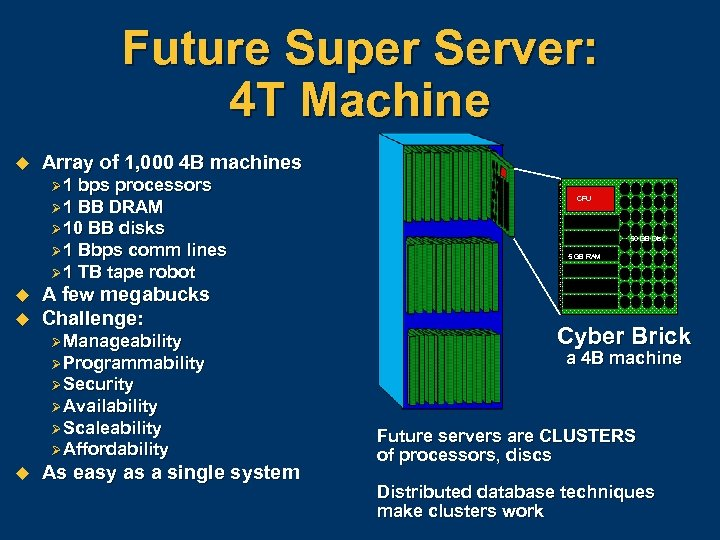 Future Super Server: 4 T Machine u Array of 1, 000 4 B machines