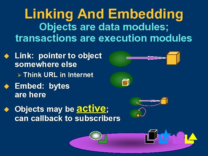 Linking And Embedding Objects are data modules; transactions are execution modules u Link: pointer