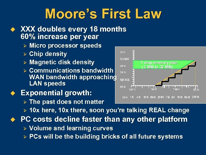 Moore's First Law u XXX doubles every 18 months 60% increase per year Ø