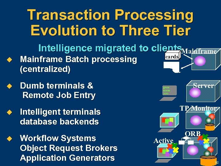 Transaction Processing Evolution to Three Tier Intelligence migrated to clients. Mainframe u Mainframe Batch
