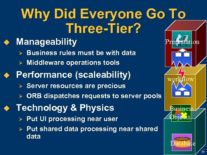 Why Did Everyone Go To Three-Tier? u Manageability Ø Ø u Business rules must