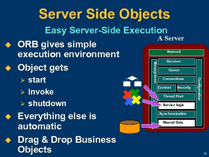 Server Side Objects u Easy Server-Side Execution A Server ORB gives simple execution environment
