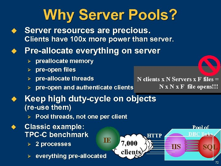Why Server Pools? u Server resources are precious. u Pre-allocate everything on server Clients