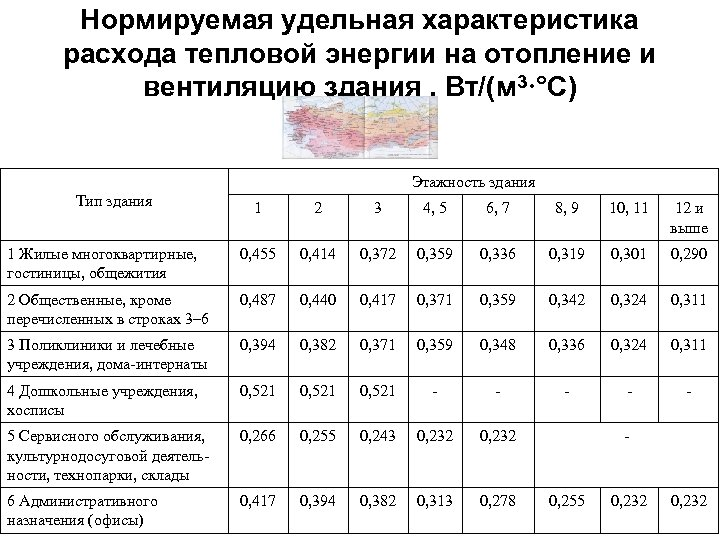Нормируемая удельная характеристика расхода тепловой энергии на отопление и вентиляцию здания , Вт/(м 3·°С)