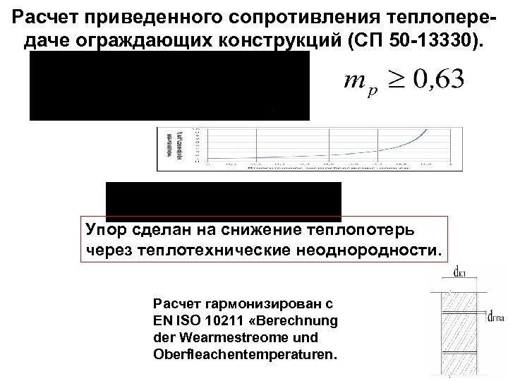Расчет приведенного сопротивления теплопередаче ограждающих конструкций (СП 50 -13330). Упор сделан на снижение теплопотерь